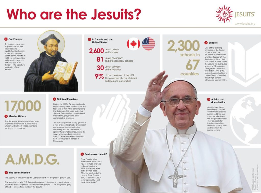 who-we-are-the-jesuits