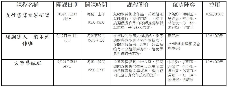 tiencf-literature-fall-semester1